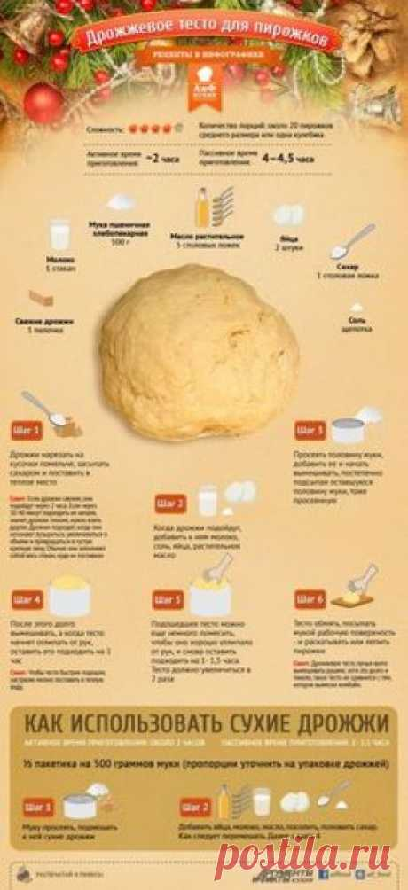Recipe of yeast dough - Kitchen - Arguments and the Facts