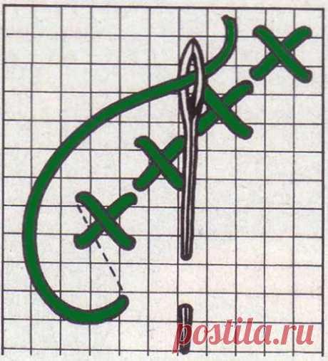 Вышивание крестиком для начинающих. Вышивка крестиком по диагонали