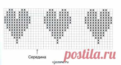 Платье на девочке возраст 5-6-7 лет, схема мастер-класс | Вязана.ru