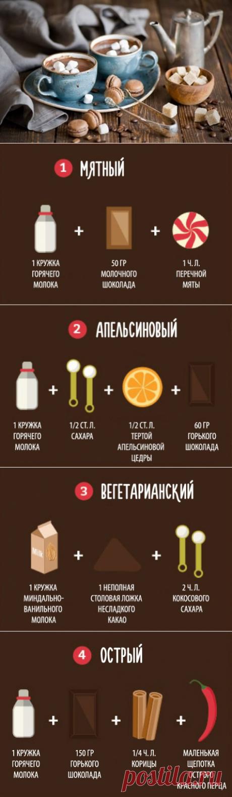 10 рецептов горячего шоколада в картинках — Бабушкины секреты