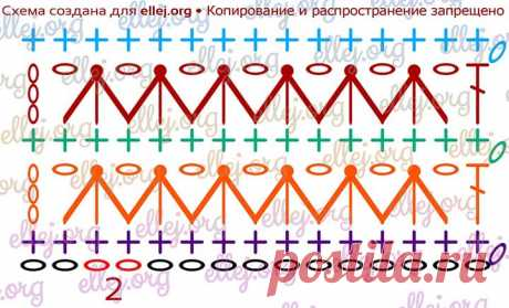 Узор крючком Триады • Как вязать крючком полустолбики с общей вершиной • Описание и Схема вязания