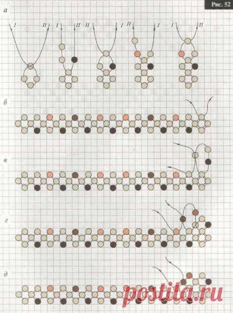 Монастырское плетение / Бисероплетение / В рукоделии
