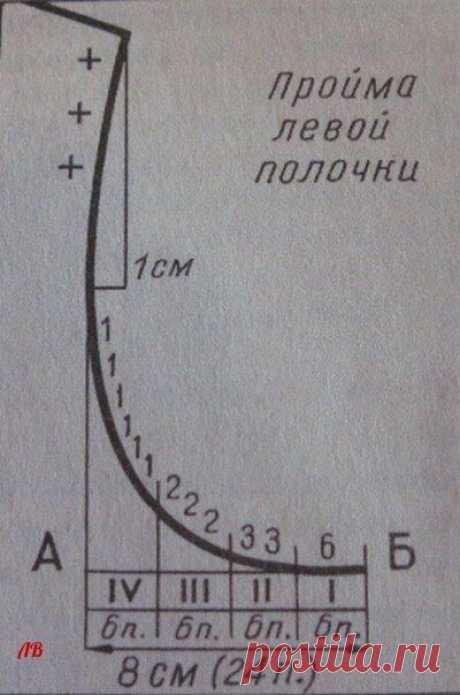 LA LABOR DE PUNTO DE LAS SISAS, EL ORIFICIO Y LOS HOMBROS pereda\u000d\u000a\u000d\u000aEn esta lección conoceremos el cálculo para vyvyazyvaniya las curvas – más difícil en la labor de punto. A ellos se refieren las líneas del orificio de las formas distintas, okata las mangas, las sisas, los hombros pereda semejante\u000d\u000a\u000d\u000aLa labor de punto por los rayos para los principiantes.\u000d\u000a\u000d\u000aMuchos aficionados de la labor de punto cuentan que apoderarse del arte vyvyazyvaniya de tales líneas – la tarea tanto no fácil que tratar decidirla es inútil. Trabajando con el patrón, os persuadan, por cuanto ayuda rápidamente y exactamente...