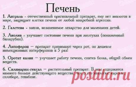 Список лекарств для первой медицинской помощи » uCrazy.ru - Источник Хорошего Настроения