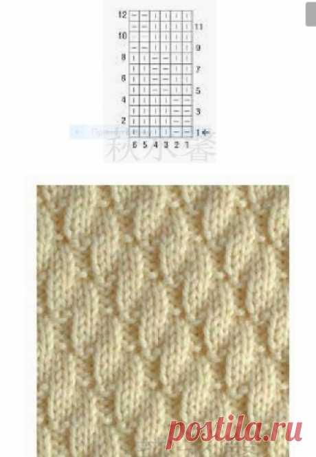 Узоры спицами в копилку / Вязание спицами / Вязание для женщин спицами. Схемы вязания спицами