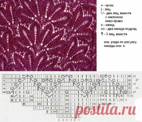 Ажурные узоры для вязания спицами - С описанием и схемами - Видео для начинающих