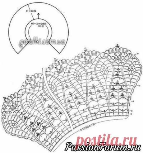 Большой воротник крючком | Вязаные крючком аксессуары