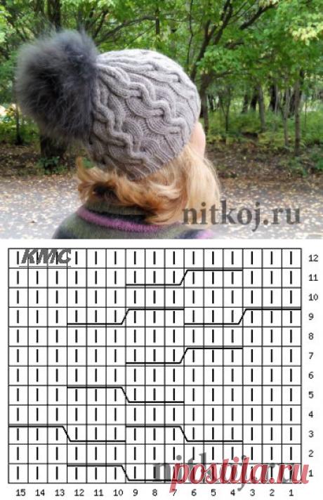 Шапка Alpine от Ирины Дмитриевой » Ниткой - вязаные вещи для вашего дома, вязание крючком, вязание спицами, схемы вязания