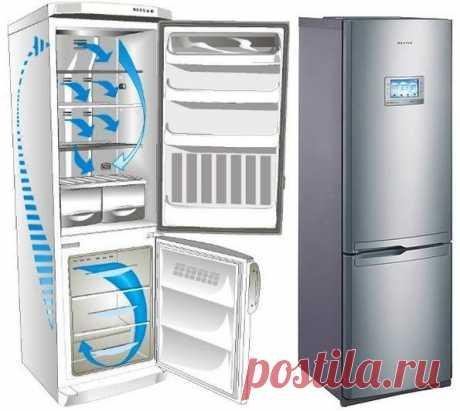 Двухкамерные холодильники Атлант с системой No Frost:лучшие в 2019
