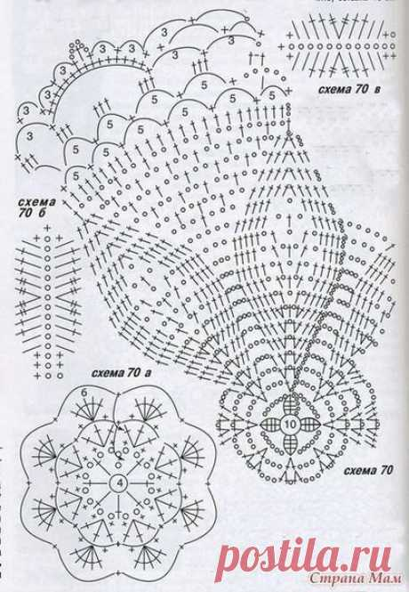 Шапочка для девочки с цветком на макушке крючком (Вязание крючком) – Журнал Вдохновение Рукодельницы