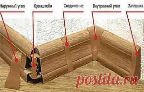 Монтаж плинтусов - Мелкий ремонт