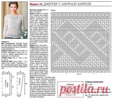 ажурные узоры с каймой спицами: 13 тыс изображений найдено в Яндекс.Картинках