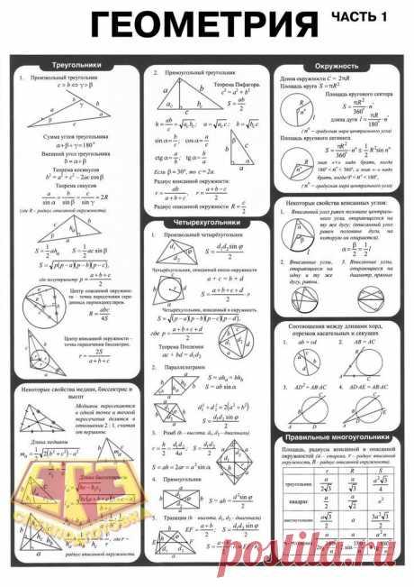 ОГЭ Шпаргалки и формулы по геометрии - Подготовка к ЕГЭ и ОГЭ Таблица всех формул по геометрии ОГЭ Шпаргалка по планиметрии Формулы для прямоугольного треугольника Свойства медиан, биссектрис и высот Свойства окружности Свойства треугольников