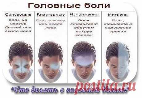 Что делать с головной болью