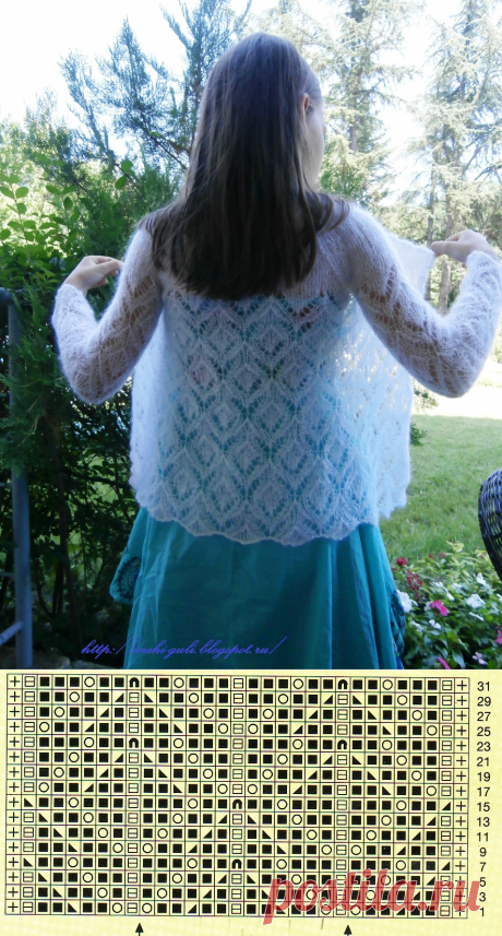 Beautiful openwork pattern for a summer jacket. A gentle mohair jacket spokes   Housekeeping for all family.