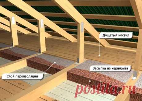 Утепление потолка в доме с холодной крышей: специфичность технологии, выбор утеплителей, пошаговые инструкции для выполнения эффективного утепления потолка снаружи и внутри.