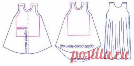 Как сшить платье без выкройки (Шитье и крой) — Журнал Вдохновение Рукодельницы