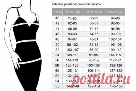 Филейное вязание женской одежды по схемам. Внимание!.. | Светлана | Яндекс Дзен