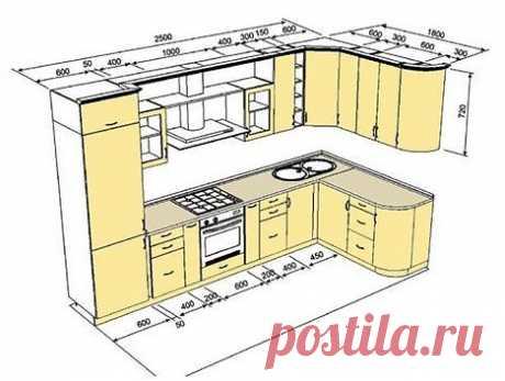 6 основных вариантов кухонный гарнитуров с размерами шкафов. Обязательно сохраняйте себе