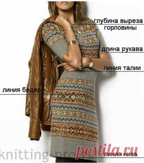 Модное вязаное платье от Ральфа Лорена своими руками!
