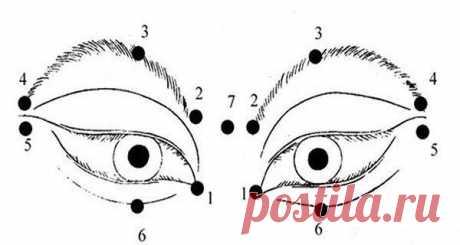 9 способов вернуть отличное зрение | Болтай