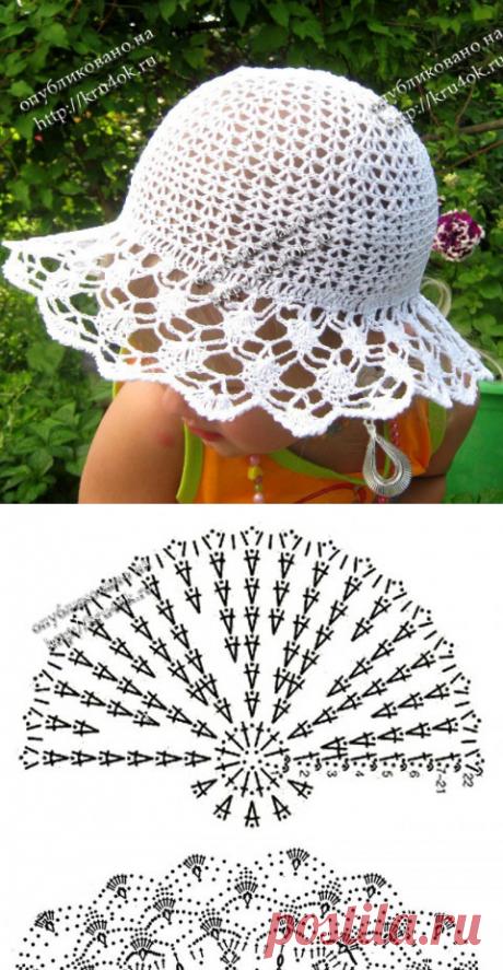 El sombrero veraniego y la panameña para los niños