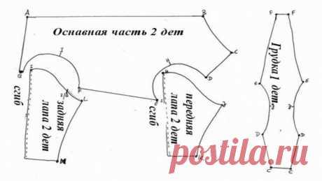 Одежда для йорков своими руками - пошаговые инструкции с фото