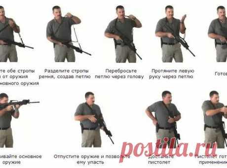Las variantes del porte del arma en tr±htochechnom el cinturón de armas en condiciones de la patrulla\/combate a corta distancia