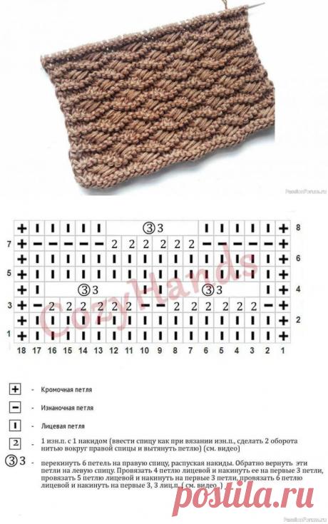 Плотный узор для вязания шапок, свитеров, кардиганов   Вязание спицами для начинающих