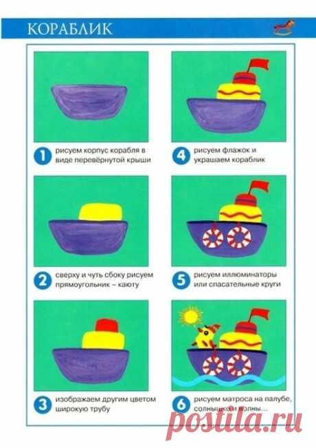 Учимся рисовать красками - Поделки с детьми | Деткиподелки