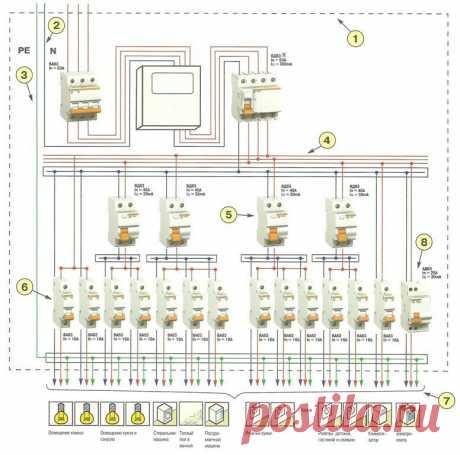 Схема проводки в доме | Заметки Электрика | Яндекс Дзен