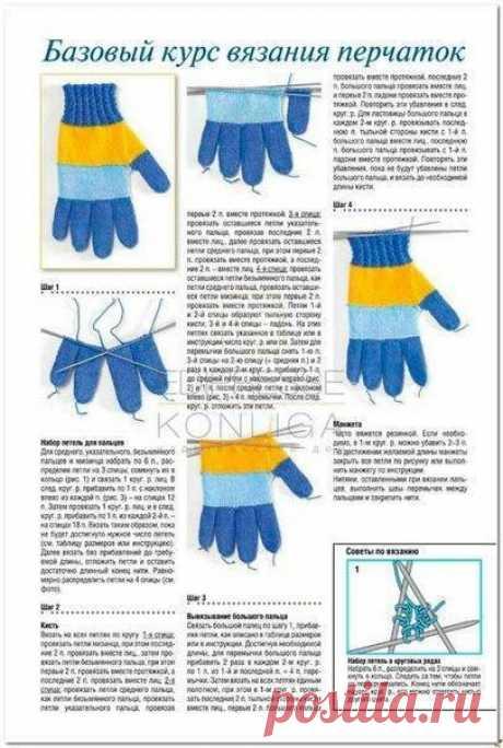 Базовый курс вязания варежек и перчаток