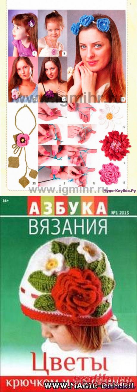 Азбука вязания 1 13 | ЧУДО-КЛУБОК.РУ