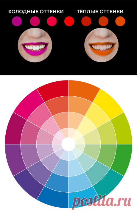 Как спомощью помады сделать зубы визуально белее