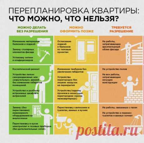 Перепланировка квартиры: что можно, что нельзя