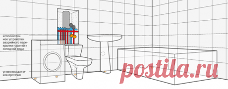 Как сделать ремонт в санузле самостоятельно | Свежие идеи дизайна интерьеров, декора, архитектуры на INMYROOM