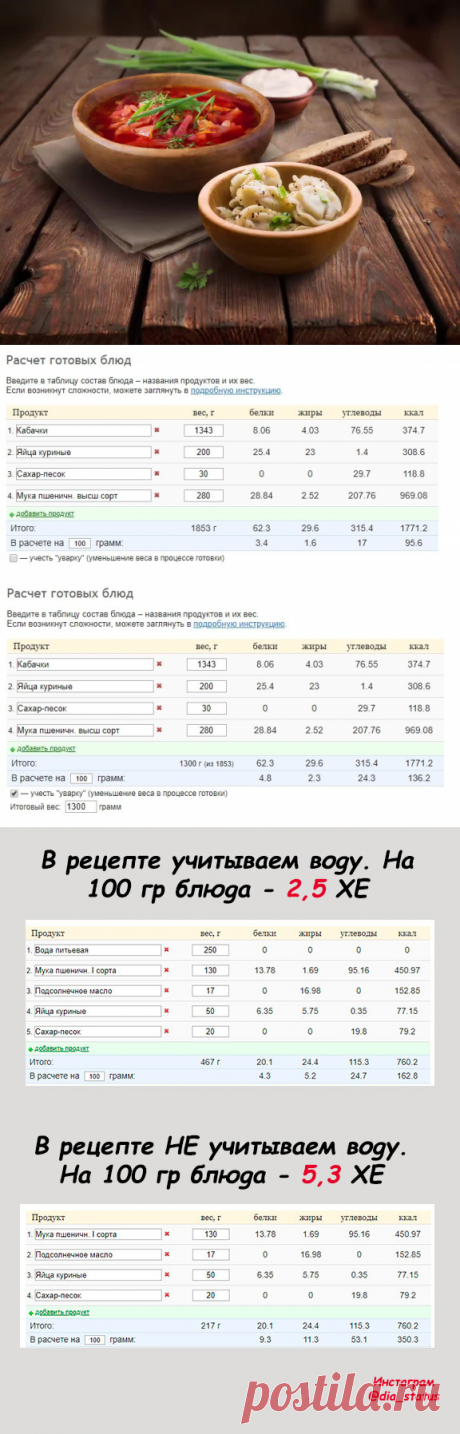 Как рассчитать хлебные единицы в составных блюдах | Сахарный диабет  | Яндекс Дзен