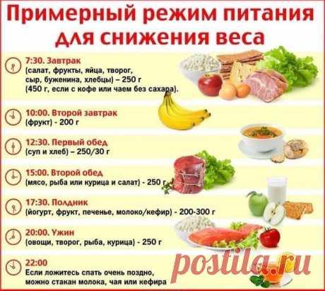 Один из вариантов режима питания для снижения веса!