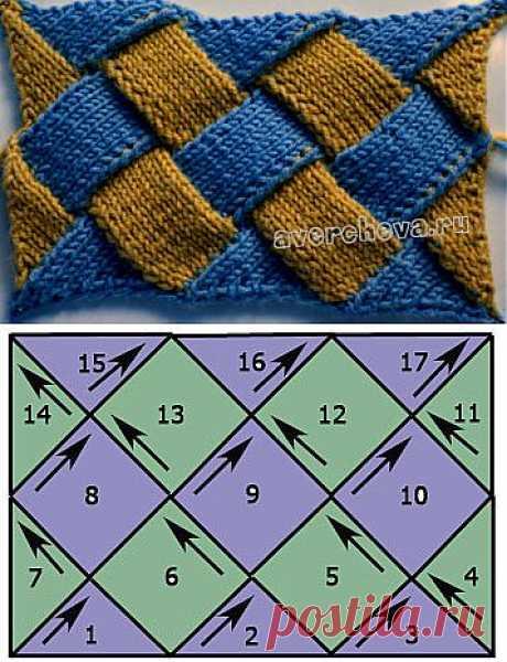 Энтрелак или энтерлак- основы вязания.Видео МК..