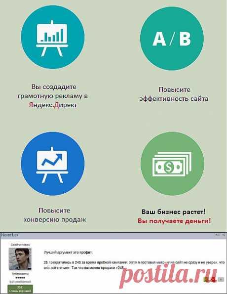 Курс по контекстной рекламе для новичков и профессионалов «Получаем продажи в Яндекс.Директ» - О курсе