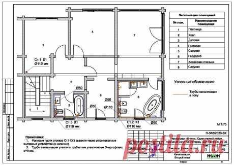 Проект отопления частного дома, пример 1419