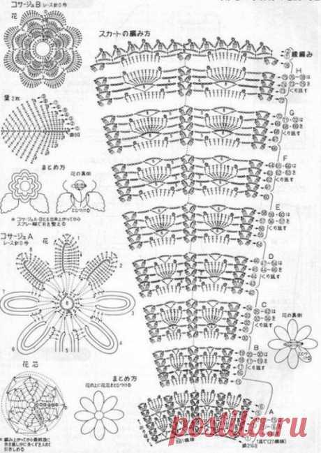 Схемы вязания юбочек крючком. Пригодится на лето.