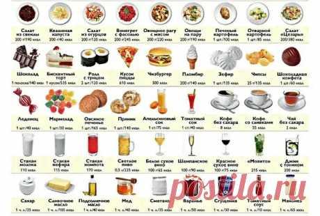 33 секрета, зная которые, можно худеть, не садясь на диету - ПолонСил.ру - социальная сеть здоровья - медиаплатформа МирТесен