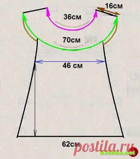 Расчеты для вязания круглой кокетки крючком » Клубка.Нет - Все о вязании крючком