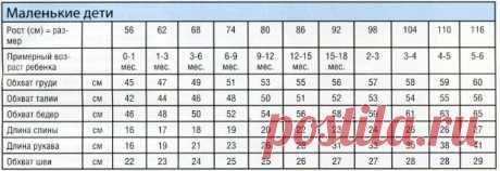 Вязание спицами детям от 0 до 3 лет. Описание детской модели со схемой и выкройкой. Кофточка и штанишки из пряжи секционного крашения. Размеры: на 1-3(6-9)12-15 месяцев