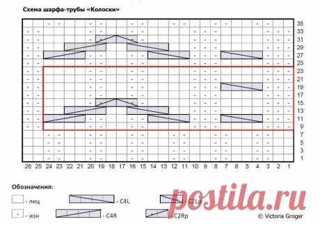 Шарф-труба «Колоски» (Вязание спицами) | Журнал Вдохновение Рукодельницы