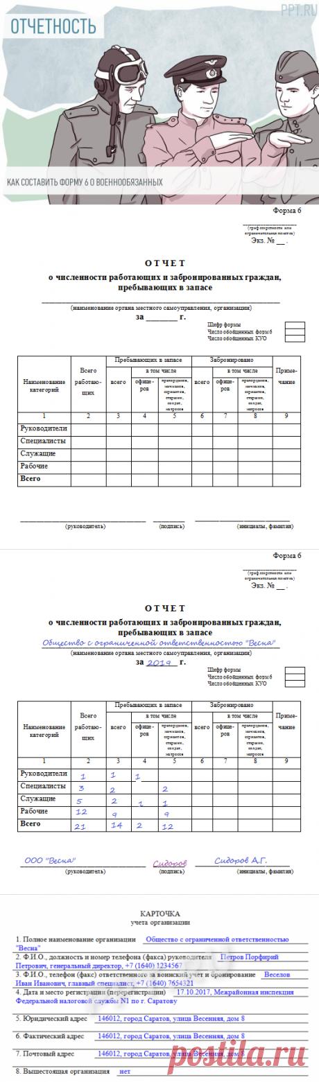 Отчет в военкомат в 2019 — как делать и по какой форме