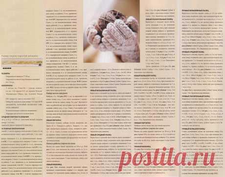 МК по вязанию спицами женских перчаток с красивым узором с подробным описанием и схемой