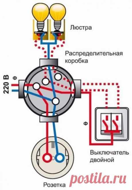 Одно из основных правил в установке любого типа выключателя, освещения или автоматического - он всегда ставится на фазовый провод. Казалось бы, какая разница - ведь, если установить выключатель на нулевой проводник, все равно цепь окажется разомкнутой и свет погаснет. Разница есть. Допустим, выключатель установлен на нулевой пров...