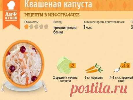 Сколько надо класть соли при квашении капусты? - Полезная информация для всех Сколько надо класть соли при квашении капусты? На килограмм капусты нужно положить 1 ст. л. соли. Соль желательно должна быть крупная. Для улучшения вкуса можно положить морковь, клюкву, яблоки, семена…